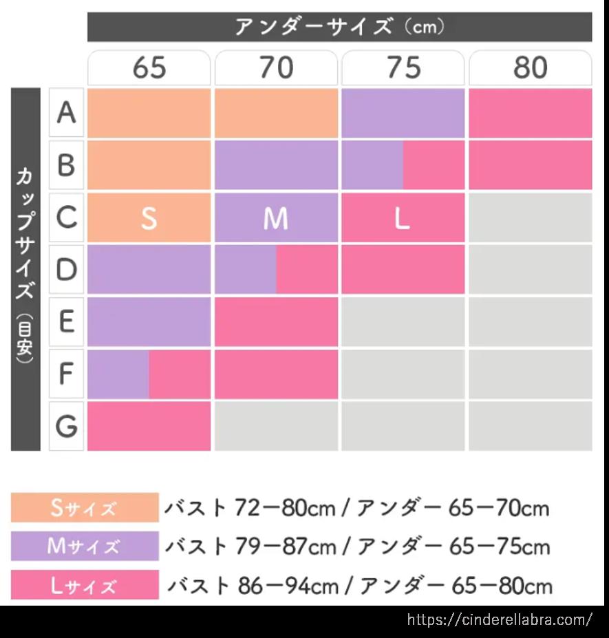 サイズ表の例(シンデレラマシュマロリッチナイトブラ)