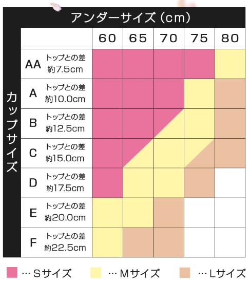 Sサイズ(A~C/60~70) Mサイズ(A~F/60~85)  Lサイズ(B~F/65~85)